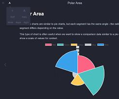 Ku Chart Javascript Change Background Color Of Label Chart Js
