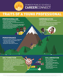 Good Work Traits Work Ethics And Traits Of A Young Professional From Denver