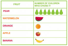 What Is A Pictograph Chart Pictograms Explained For Parents Pictogram Definition