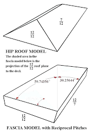 Roof Conversion Chart Roof Pitch Chart Ikomputer Co