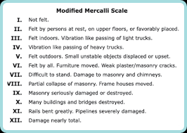 Seismic magnitude scales are used to describe the overall strength or size of an earthquake. Richter Vs Mercalli Scale Comparison Flashcards Quizlet