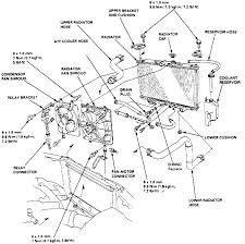honda civic lx wiring diagram images honda accord lx 1997 honda civic radiator fan wiring diagram together