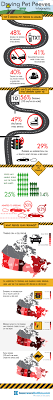 pet peeves infographic driving pet peeves infographic
