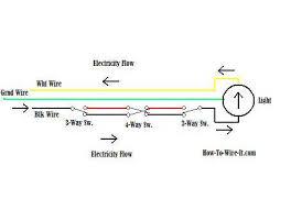 wiring a 4 way switch how to wire a four way light switch diagram 4 way switch flow diagram