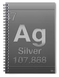 Periodic Table Of Elements - Silver - Ag - Silver On Silver Spiral ...