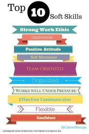 To Wow Employers Be Sure To Include These Soft Skills On Your