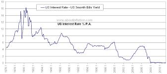 Copper Vs Inflation