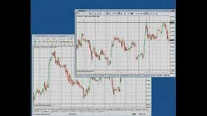 Free Mt4 Floating Charts Software Mt4 Floating Charts