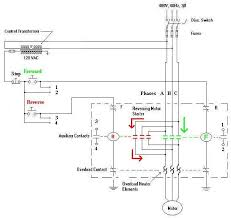 3 phase motor control wiring diagram 3 image 3 phase forward and reverse wiring diagram 3 auto wiring diagram on 3 phase motor control