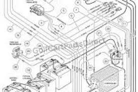 club car ds gas wiring diagram 4k wallpapers club car precedent 48 volt battery wiring diagram at Club Car Wiring Diagram 48 Volt