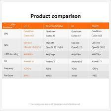X96Q Android 10 TV Box Allwinner H313 QuadCore Media Player X96 Q Netflix  4K TVBOX WIFI 2,4G Android box Set Top Smart TVBOX X96|Set-top Boxes