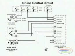 renault laguna 1 9 dci fuse box diagram fresh cruise control renault laguna fuse box diagram renault laguna 1 9 dci fuse box diagram fresh cruise control & wiring diagram