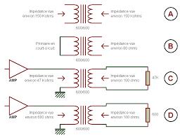 1992 par car golf cart wiring diagram 1992 automotive wiring electronique transfos impedances 001a par car golf cart wiring diagram electronique transfos impedances 001a