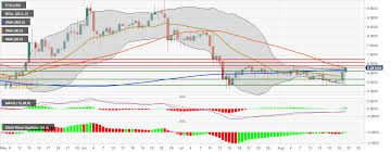 Ethereum Classic Growth Chart Etc Usd Price Analysis Ethereum Classic Defies The Market