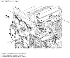 similiar saturn ion brake diagram keywords diagram in addition 2006 saturn ion 2 engine diagram on saturn ion 2