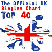 Uk Song Charts 2015 The Official Uk Top 40 Singles Chart 04 19 2015 Mp3 Buy