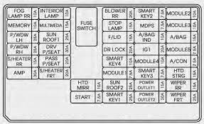 kia sorento fuse box diagram wire center \u2022 2014 kia sorento fuse diagram kia sorento 2014 2015 fuse box diagram auto genius rh autogenius info 2001 kia sportage fuse box diagram 2007 kia sorento fuse box diagram