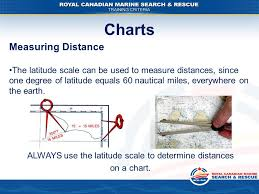 Latitude Scale Chart Navigation Training Section 3 Charts Ppt Video Online Download
