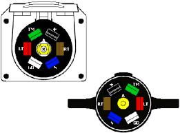hopkins 7 way plug wiring diagram hopkins 7 blade trailer wiring 7 way trailer plug wiring diagram ford at 7 Pole Wiring Diagram