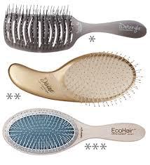 Hair Brush Selection Chart