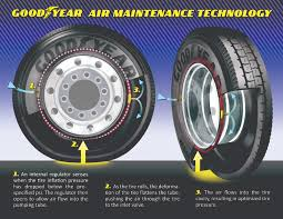 Goodyear Wrangler Tire Pressure Chart Goodyear Tires Media Gallery Goodyear Corporate