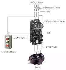 wiring diagram of motor starter wiring image nema 1 motor starter wiring diagram jodebal com on wiring diagram of motor starter