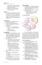 must see nursing process pins nursing assessment nursing nursing process handouts