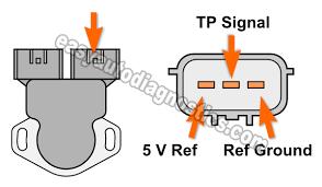 part 1 how to test the throttle position sensor 2 4l pick up how to test the throttle position sensor 2 4l pick up frontier xterra
