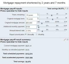Sample Mortgage Payment Calculator From Bankrate Com