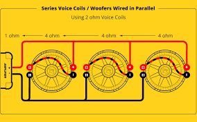 subwoofer speaker amp wiring diagrams kicker® single voice coil wiring options resistance formulas power cable chart