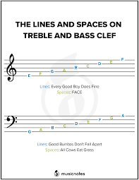 Free Printable Music Practice Charts Essential Music Theory Guides With Free Printables