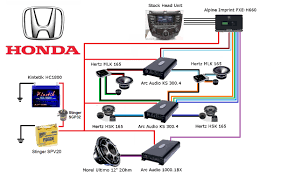 car speaker crossover wiring wire center \u2022 crossover wiring diagram auto wiring diagrams beautiful of car audio crossover at diagram rh releaseganji net car audio crossover