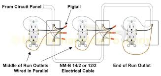 how to replace a worn out electrical outlet part 3 outlet wiring diagram to a switch remove the existing outlet that is wired in series, then wire the combo night light outlet in parallel with a