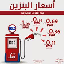 ليبيا زين - هذه أسعار البنزين في بلدك إلى حدود بداية هذا...