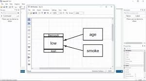 preview multiple group generalized sem in stata 15