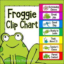 Frog Themed Behavior Chart Froggie Behavior Clip Chart Labels Frog Positive Behavior