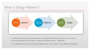 What Is Design Pattern Cool Observer Software Design Pattern