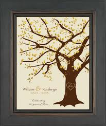wedding gift fresh 45th wedding anniversary gifts for pas theme ideas for weddings cal