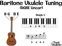 Baritone Ukulele Tuning The Complete Guide Coolukulele Com
