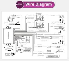 wiring diagram giordon keyless entry system wiring diagram car 120 Volt Wiring Diagram full size of wiring diagram giordon keyless entry system wiring diagram car alarm 11 giordon