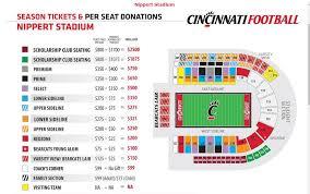 Cincinnati Nippert Stadium Seating Chart Clarksville Tn Online