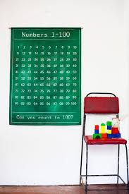 Vintage Numbers School Chart Educational Poster Fabric