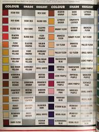 Pin By Frank Shic On Miniature Painting Paint Charts