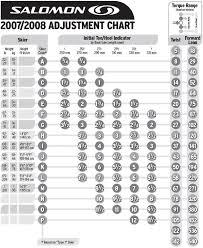 Salomon Binding Size Chart Competent Look Binding Din Chart Ski Binding Din Chart
