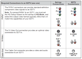 connection guide for sd digital boxes digitalink and basic cable
