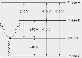 230v single phase wiring diagram unique wiring diagram for 230v 3 230v single phase wiring diagram new 240v 3 phase and 240v single phase • oem panels