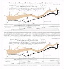 Edward Tufte Posters And Graph Paper