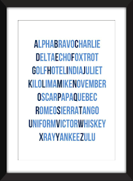 International phonetic alphabet (ipa) symbols used in this chart. Phonetic Alphabet Unframed Typography Print Etsy Phonetic Alphabet Typography Prints Typography