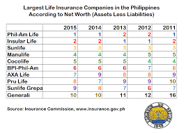 auto insurance4u top best largest life insurance companies in the