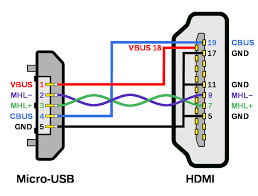 usb adapter wiring diagram wiring library rh svpack co